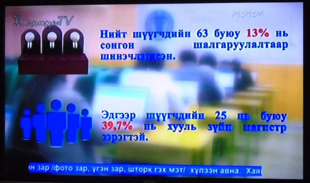 http://kharkhorincourt.gov.mn/file2016/42-1.JPG