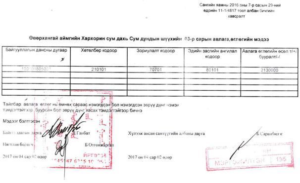 http://kharkhorincourt.gov.mn/file2017/03_02.jpg