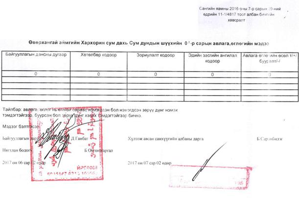 http://kharkhorincourt.gov.mn/file2017/06_02.jpg